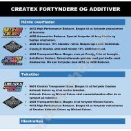 Createx fortyndere og additiver
